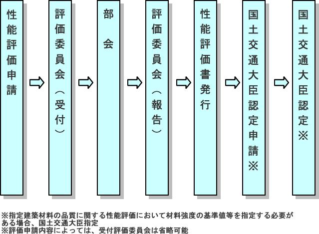 gyomu20080613